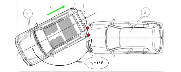Как проходит экспертиза автомобиля?